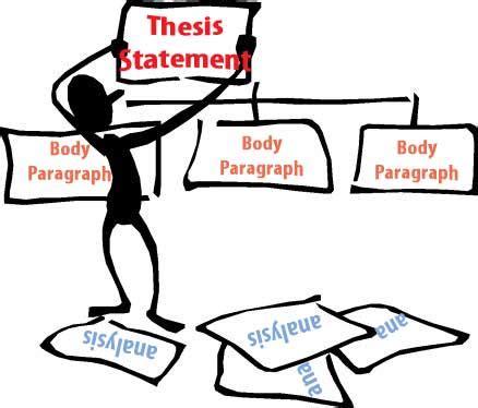Improve your health essay